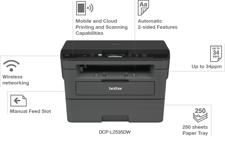 Brother DCP-L2535DW printer functions