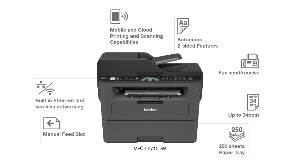 Printer Machine and Functions